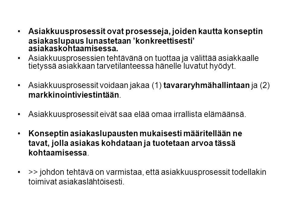 Prosessit ketjuliiketoiminnassa Lähde: Kautto, M. - Lindblom, A.