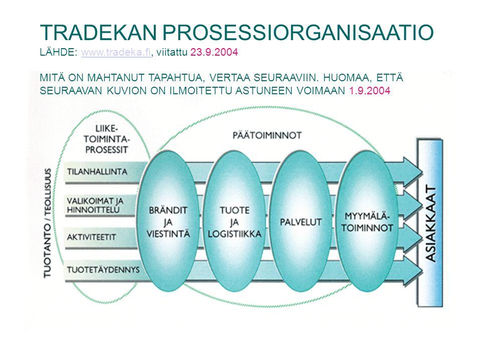 Logististen prosessien on voimakkaasti tuettava asiakkuusprosesseja ketjun asiakaslupausten lunastamisessa ja luotava hyvät, tehokkaat edellytykset ketjun kauppojen toiminnalle.