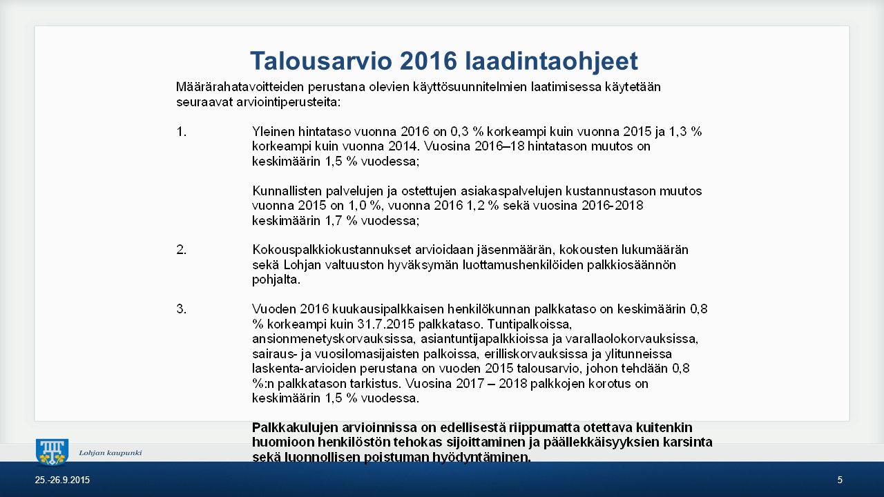 Talousarvio 2016 laadintaohjeet 25.-26.9.20155