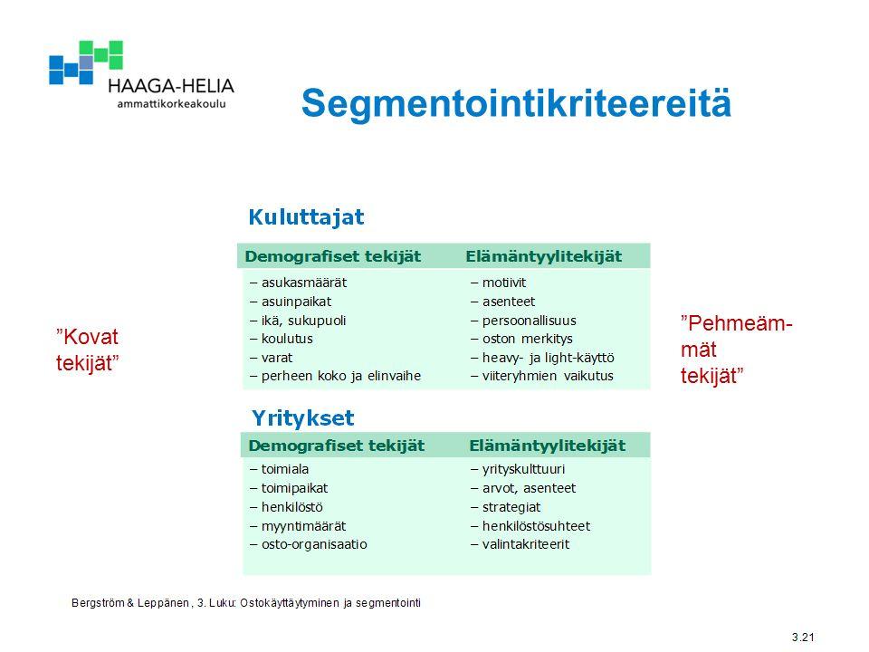 Kovat tekijät Pehmeäm- mät tekijät Segmentointikriteereitä