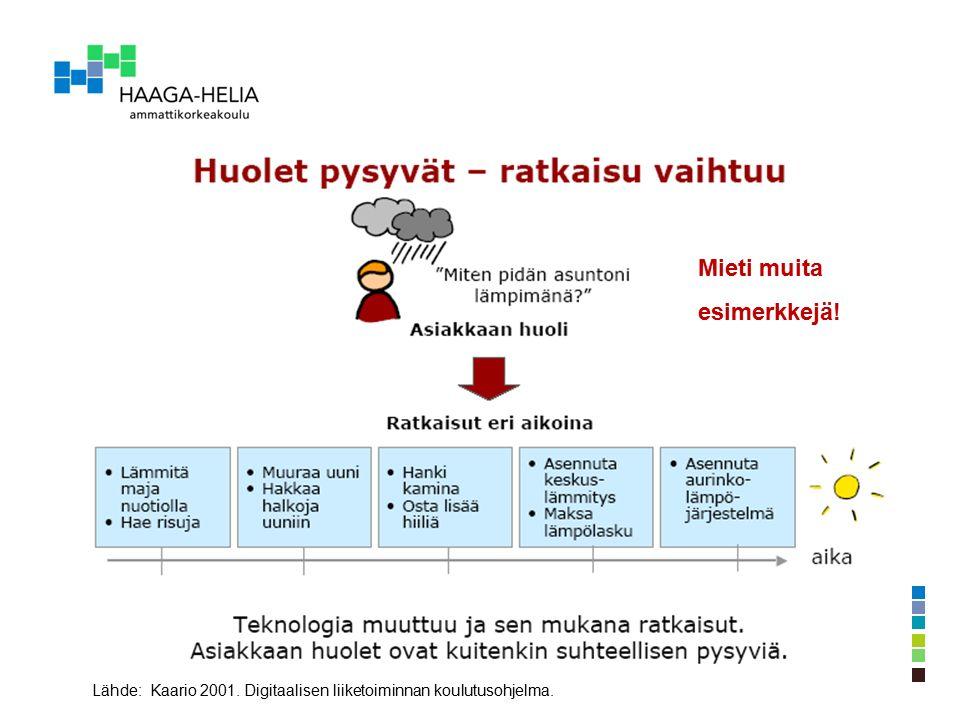Mieti muita esimerkkejä! Lähde: Kaario 2001. Digitaalisen liiketoiminnan koulutusohjelma.