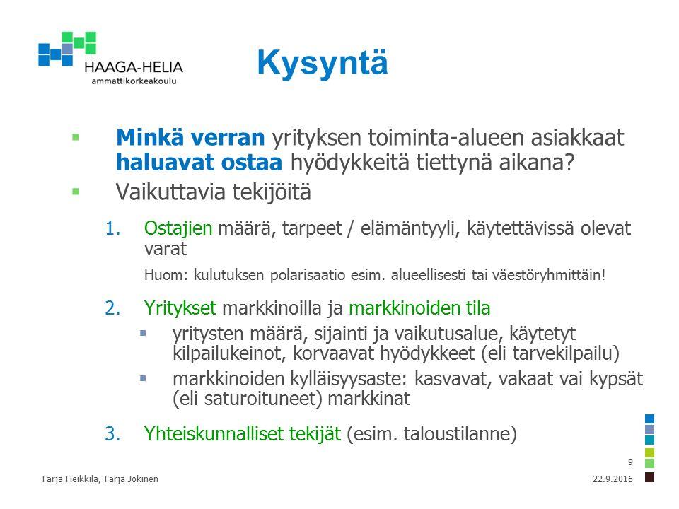 22.9.2016Tarja Heikkilä, Tarja Jokinen 9 Kysyntä  Minkä verran yrityksen toiminta-alueen asiakkaat haluavat ostaa hyödykkeitä tiettynä aikana.