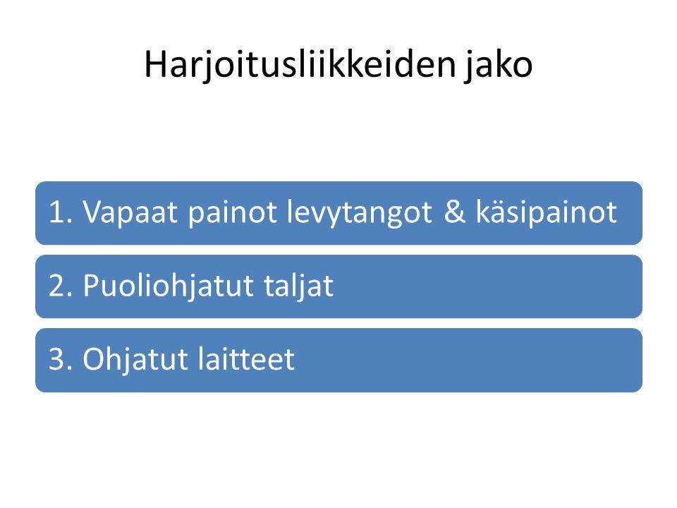Harjoitusliikkeiden jako 1. Vapaat painot levytangot & käsipainot2.
