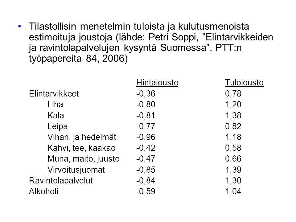 Tilastollisin menetelmin tuloista ja kulutusmenoista estimoituja joustoja (lähde: Petri Soppi, Elintarvikkeiden ja ravintolapalvelujen kysyntä Suomessa , PTT:n työpapereita 84, 2006) HintajoustoTulojousto Elintarvikkeet-0,360,78 Liha-0,801,20 Kala-0,811,38 Leipä-0,770,82 Vihan.