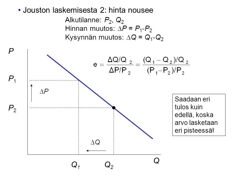 Q P P1P1 P2P2 Q1Q1 Q2Q2 Jouston laskemisesta 2: hinta nousee Alkutilanne: P 2, Q 2 Hinnan muutos: ∆P = P 1 -P 2 Kysynnän muutos: ∆Q = Q 1 -Q 2 ∆P∆P ∆Q∆Q Saadaan eri tulos kuin edellä, koska arvo lasketaan eri pisteessä!
