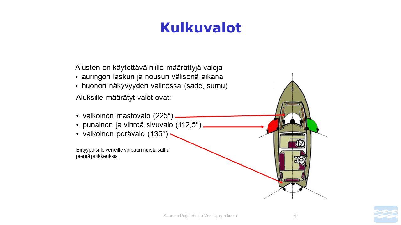 Suomen Purjehdus ja Veneily ry:n kurssi 11 Kulkuvalot Alusten on käytettävä niille määrättyjä valoja auringon laskun ja nousun välisenä aikana huonon näkyvyyden vallitessa (sade, sumu) Aluksille määrätyt valot ovat: valkoinen mastovalo (225°) punainen ja vihreä sivuvalo (112,5°) valkoinen perävalo (135°) Erityyppisille veneille voidaan näistä sallia pieniä poikkeuksia.
