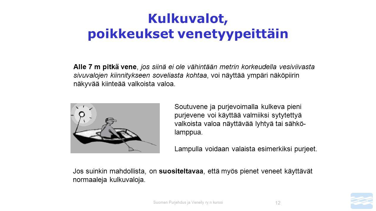 Suomen Purjehdus ja Veneily ry:n kurssi 12 Kulkuvalot, poikkeukset venetyypeittäin Alle 7 m pitkä vene, jos siinä ei ole vähintään metrin korkeudella vesiviivasta sivuvalojen kiinnitykseen soveliasta kohtaa, voi näyttää ympäri näköpiirin näkyvää kiinteää valkoista valoa.