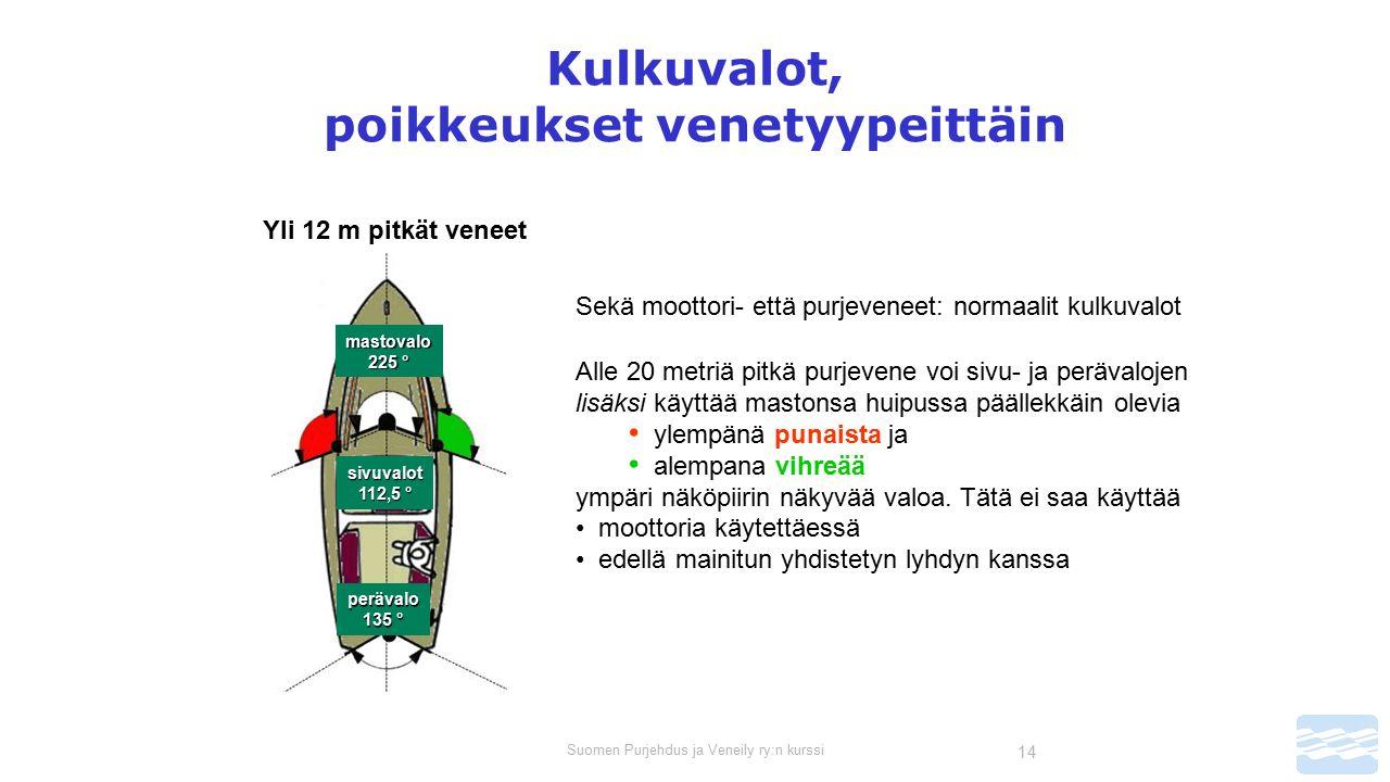 Suomen Purjehdus ja Veneily ry:n kurssi 14 Kulkuvalot, poikkeukset venetyypeittäin Yli 12 m pitkät veneet Sekä moottori- että purjeveneet: normaalit kulkuvalot Alle 20 metriä pitkä purjevene voi sivu- ja perävalojen lisäksi käyttää mastonsa huipussa päällekkäin olevia ylempänä punaista ja alempana vihreää ympäri näköpiirin näkyvää valoa.