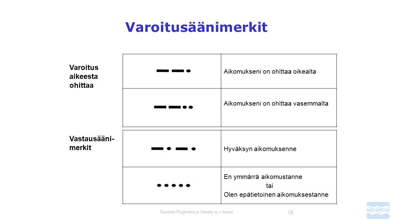 Suomen Purjehdus ja Veneily ry:n kurssi 18 Varoitusäänimerkit Aikomukseni on ohittaa oikealta Aikomukseni on ohittaa vasemmalta Hyväksyn aikomuksenne En ymmärrä aikomustanne tai Olen epätietoinen aikomuksestanne Varoitus aikeesta ohittaa Vastausääni- merkit
