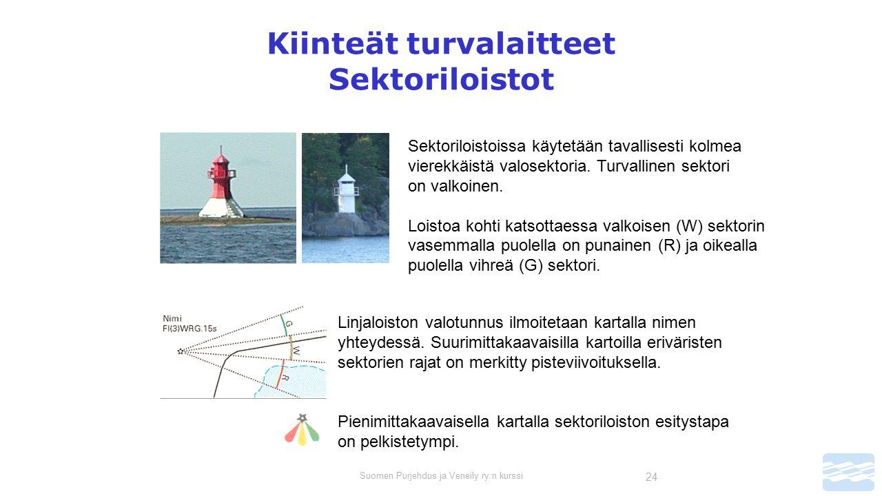 Suomen Purjehdus ja Veneily ry:n kurssi 24 Kiinteät turvalaitteet Sektoriloistot Sektoriloistoissa käytetään tavallisesti kolmea vierekkäistä valosektoria.