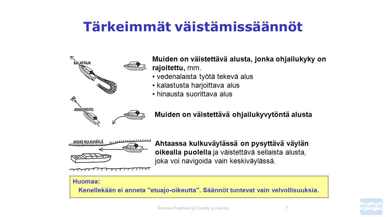 Suomen Purjehdus ja Veneily ry:n kurssi 7 Tärkeimmät väistämissäännöt Muiden on väistettävä alusta, jonka ohjailukyky on rajoitettu, mm.