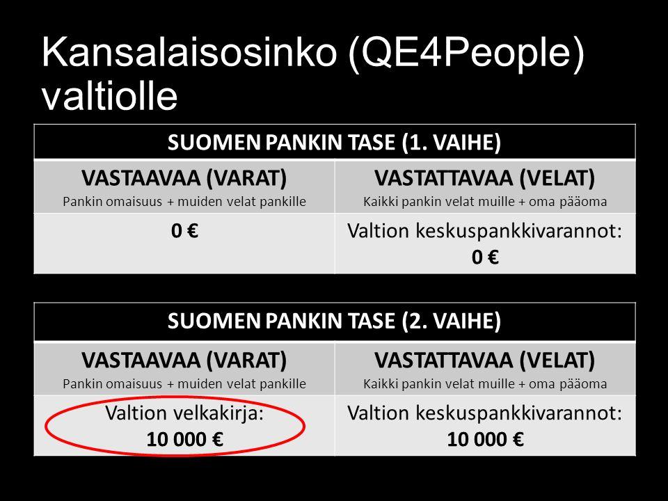 Kansalaisosinko (QE4People) valtiolle SUOMEN PANKIN TASE (1.