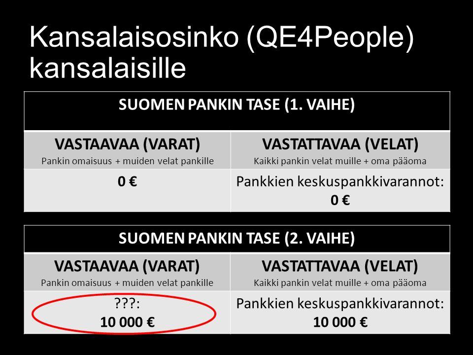 Kansalaisosinko (QE4People) kansalaisille SUOMEN PANKIN TASE (1.