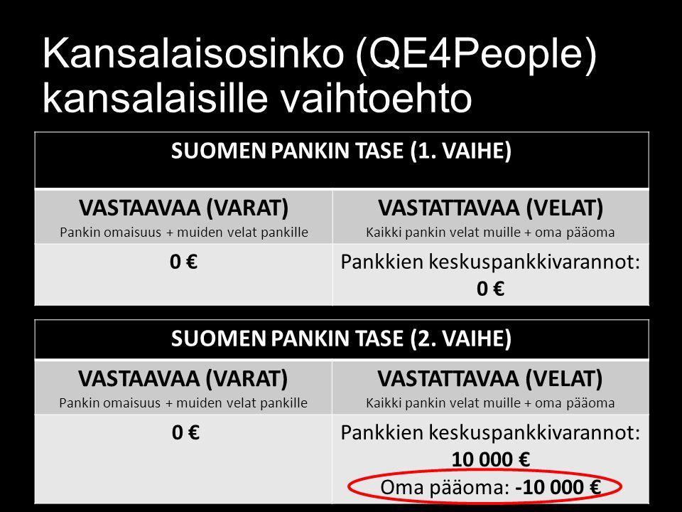 Kansalaisosinko (QE4People) kansalaisille vaihtoehto SUOMEN PANKIN TASE (1.
