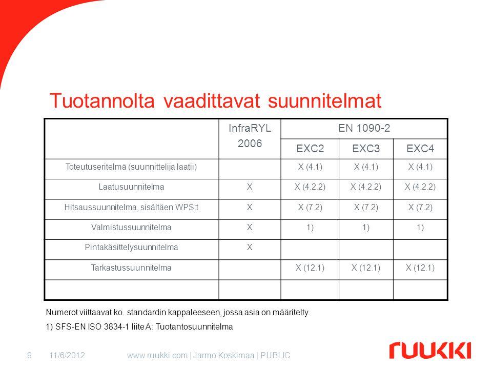 11/6/2012www.ruukki.com | Jarmo Koskimaa | PUBLIC9 Tuotannolta vaadittavat suunnitelmat InfraRYL 2006 EN 1090-2 EXC2EXC3EXC4 Toteutuseritelmä (suunnittelija laatii)X (4.1) LaatusuunnitelmaXX (4.2.2) Hitsaussuunnitelma, sisältäen WPS:tXX (7.2) ValmistussuunnitelmaX1) PintakäsittelysuunnitelmaX TarkastussuunnitelmaX (12.1) Numerot viittaavat ko.