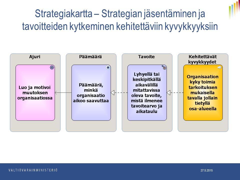 Strategiakartta – Strategian jäsentäminen ja tavoitteiden kytkeminen kehitettäviin kyvykkyyksiin 27.5.2015