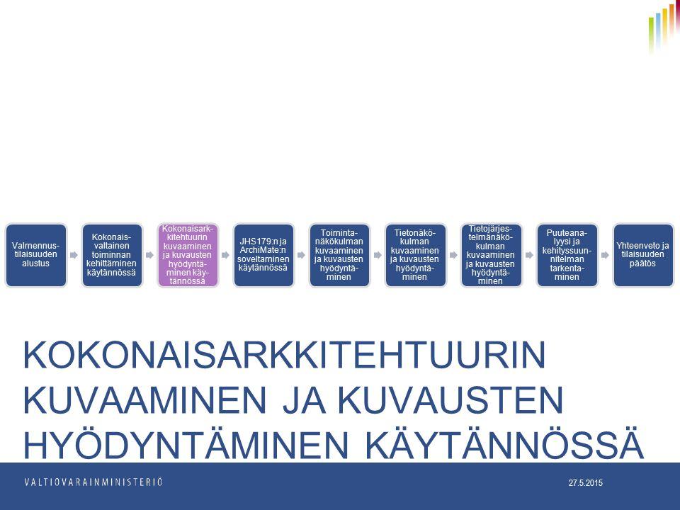 KOKONAISARKKITEHTUURIN KUVAAMINEN JA KUVAUSTEN HYÖDYNTÄMINEN KÄYTÄNNÖSSÄ 27.5.2015 Valmennus- tilaisuuden alustus Kokonais- valtainen toiminnan kehittäminen käytännössä Kokonaisark- kitehtuurin kuvaaminen ja kuvausten hyödyntä- minen käy- tännössä JHS179:n ja ArchiMate:n soveltaminen käytännössä Toiminta- näkökulman kuvaaminen ja kuvausten hyödyntä- minen Tietonäkö- kulman kuvaaminen ja kuvausten hyödyntä- minen Tietojärjes- telmänäkö- kulman kuvaaminen ja kuvausten hyödyntä- minen Puuteana- lyysi ja kehityssuun- nitelman tarkenta- minen Yhteenveto ja tilaisuuden päätös