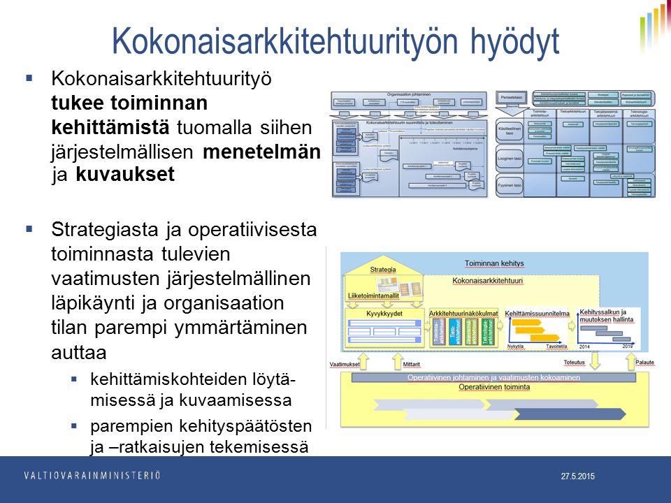 Kokonaisarkkitehtuurityön hyödyt  Kokonaisarkkitehtuurityö tukee toiminnan kehittämistä tuomalla siihen järjestelmällisen menetelmän 27.5.2015 ja kuvaukset  Strategiasta ja operatiivisesta toiminnasta tulevien vaatimusten järjestelmällinen läpikäynti ja organisaation tilan parempi ymmärtäminen auttaa  kehittämiskohteiden löytä- misessä ja kuvaamisessa  parempien kehityspäätösten ja –ratkaisujen tekemisessä