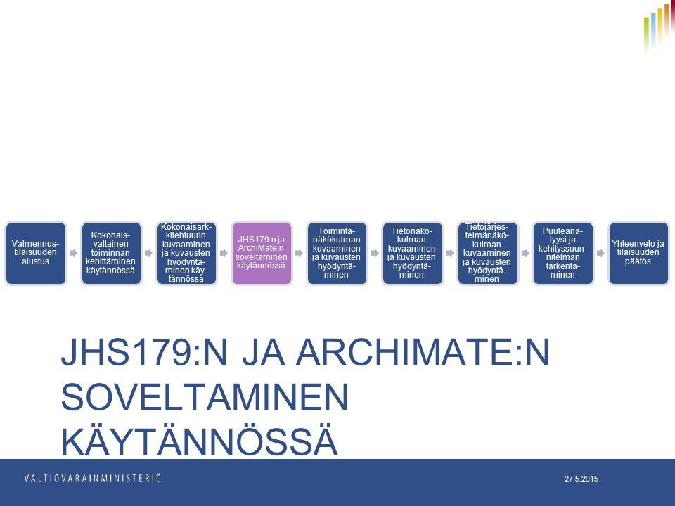 JHS179:N JA ARCHIMATE:N SOVELTAMINEN KÄYTÄNNÖSSÄ 27.5.2015 Valmennus- tilaisuuden alustus Kokonais- valtainen toiminnan kehittäminen käytännössä Kokonaisark- kitehtuurin kuvaaminen ja kuvausten hyödyntä- minen käy- tännössä JHS179:n ja ArchiMate:n soveltaminen käytännössä Toiminta- näkökulman kuvaaminen ja kuvausten hyödyntä- minen Tietonäkö- kulman kuvaaminen ja kuvausten hyödyntä- minen Tietojärjes- telmänäkö- kulman kuvaaminen ja kuvausten hyödyntä- minen Puuteana- lyysi ja kehityssuun- nitelman tarkenta- minen Yhteenveto ja tilaisuuden päätös