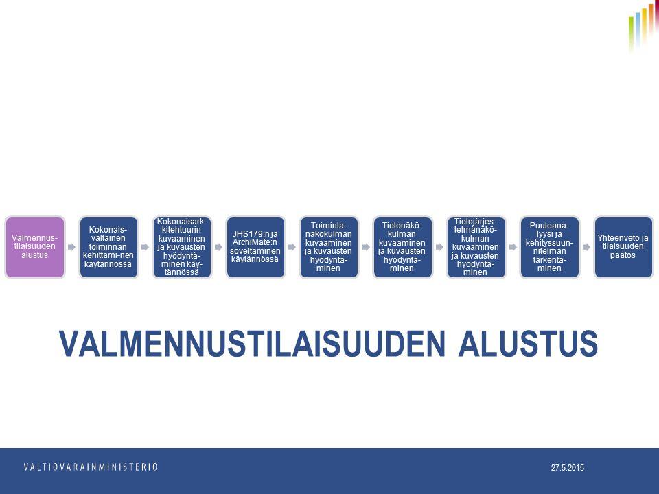 VALMENNUSTILAISUUDEN ALUSTUS 27.5.2015 Valmennus- tilaisuuden alustus Kokonais- valtainen toiminnan kehittämi-nen käytännössä Kokonaisark- kitehtuurin kuvaaminen ja kuvausten hyödyntä- minen käy- tännössä JHS179:n ja ArchiMate:n soveltaminen käytännössä Toiminta- näkökulman kuvaaminen ja kuvausten hyödyntä- minen Tietonäkö- kulman kuvaaminen ja kuvausten hyödyntä- minen Tietojärjes- telmänäkö- kulman kuvaaminen ja kuvausten hyödyntä- minen Puuteana- lyysi ja kehityssuun- nitelman tarkenta- minen Yhteenveto ja tilaisuuden päätös