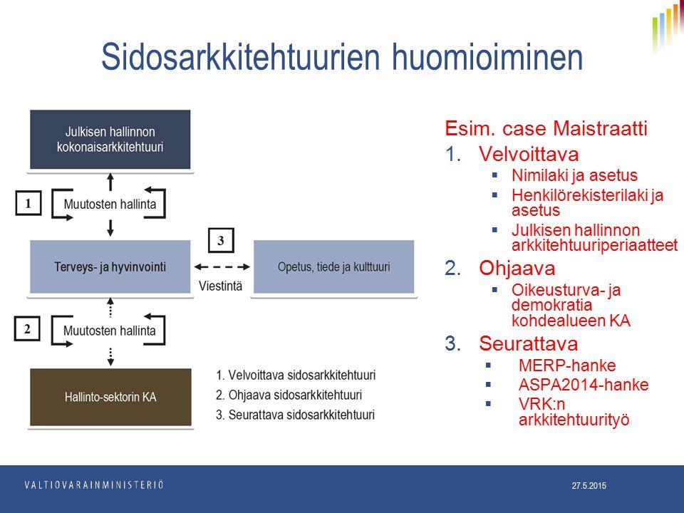 Sidosarkkitehtuurien huomioiminen 27.5.2015 Esim.