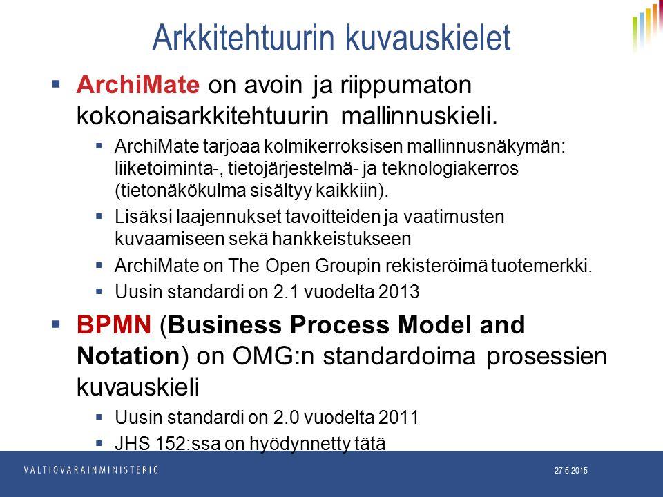 Arkkitehtuurin kuvauskielet  ArchiMate on avoin ja riippumaton kokonaisarkkitehtuurin mallinnuskieli.