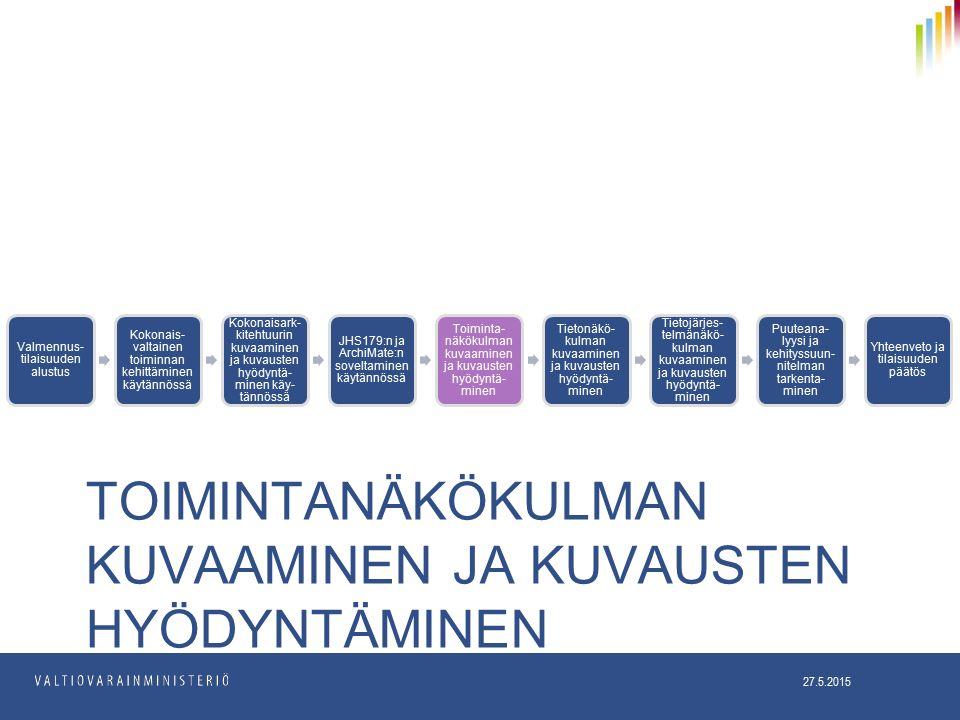 TOIMINTANÄKÖKULMAN KUVAAMINEN JA KUVAUSTEN HYÖDYNTÄMINEN 27.5.2015 Valmennus- tilaisuuden alustus Kokonais- valtainen toiminnan kehittäminen käytännössä Kokonaisark- kitehtuurin kuvaaminen ja kuvausten hyödyntä- minen käy- tännössä JHS179:n ja ArchiMate:n soveltaminen käytännössä Toiminta- näkökulman kuvaaminen ja kuvausten hyödyntä- minen Tietonäkö- kulman kuvaaminen ja kuvausten hyödyntä- minen Tietojärjes- telmänäkö- kulman kuvaaminen ja kuvausten hyödyntä- minen Puuteana- lyysi ja kehityssuun- nitelman tarkenta- minen Yhteenveto ja tilaisuuden päätös