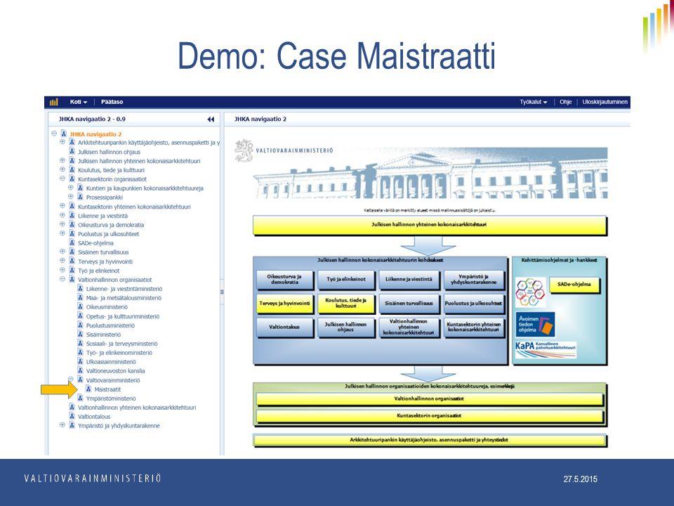 Demo: Case Maistraatti 27.5.2015