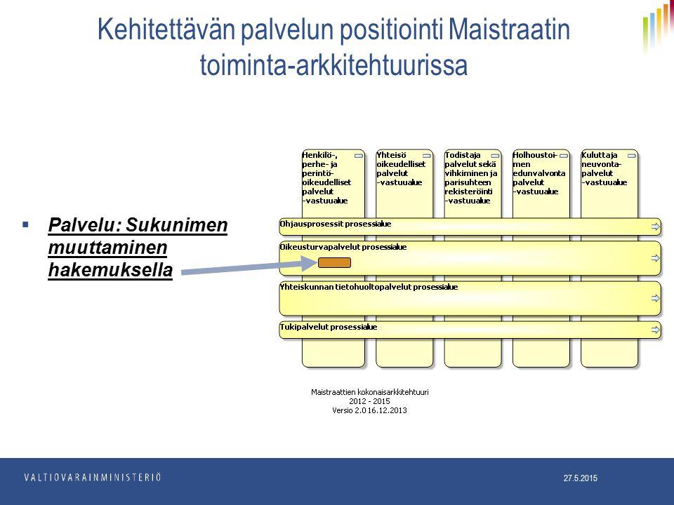 Kehitettävän palvelun positiointi Maistraatin toiminta-arkkitehtuurissa  Palvelu: Sukunimen muuttaminen hakemuksella 27.5.2015