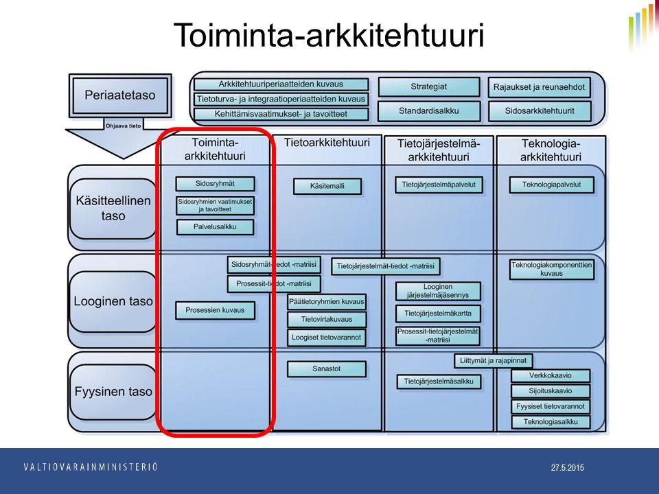 Toiminta-arkkitehtuuri 27.5.2015