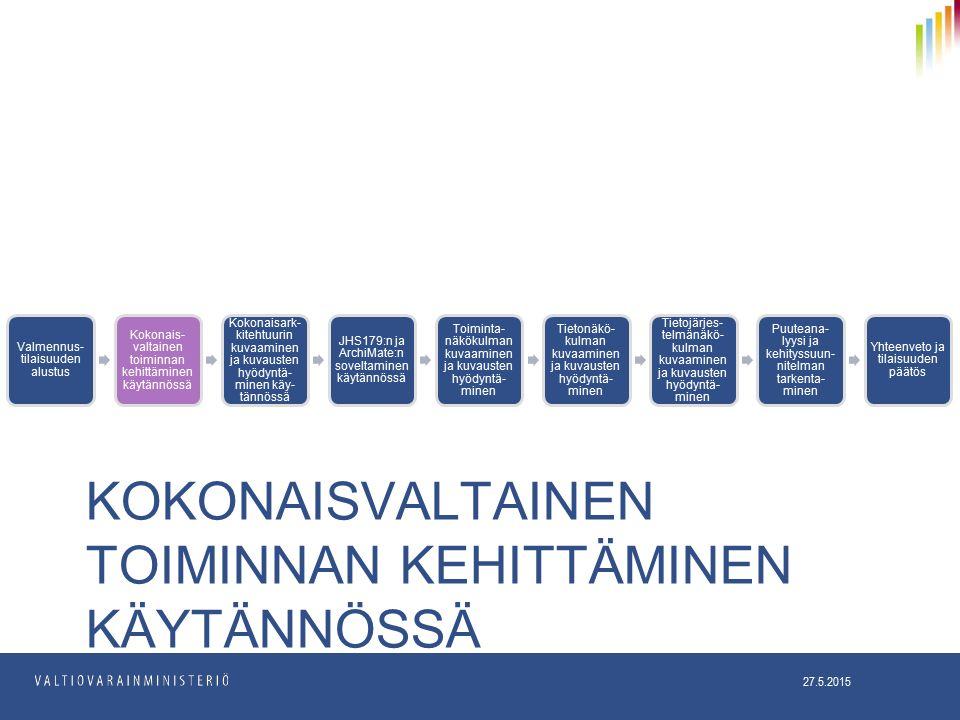 KOKONAISVALTAINEN TOIMINNAN KEHITTÄMINEN KÄYTÄNNÖSSÄ 27.5.2015 Valmennus- tilaisuuden alustus Kokonais- valtainen toiminnan kehittäminen käytännössä Kokonaisark- kitehtuurin kuvaaminen ja kuvausten hyödyntä- minen käy- tännössä JHS179:n ja ArchiMate:n soveltaminen käytännössä Toiminta- näkökulman kuvaaminen ja kuvausten hyödyntä- minen Tietonäkö- kulman kuvaaminen ja kuvausten hyödyntä- minen Tietojärjes- telmänäkö- kulman kuvaaminen ja kuvausten hyödyntä- minen Puuteana- lyysi ja kehityssuun- nitelman tarkenta- minen Yhteenveto ja tilaisuuden päätös