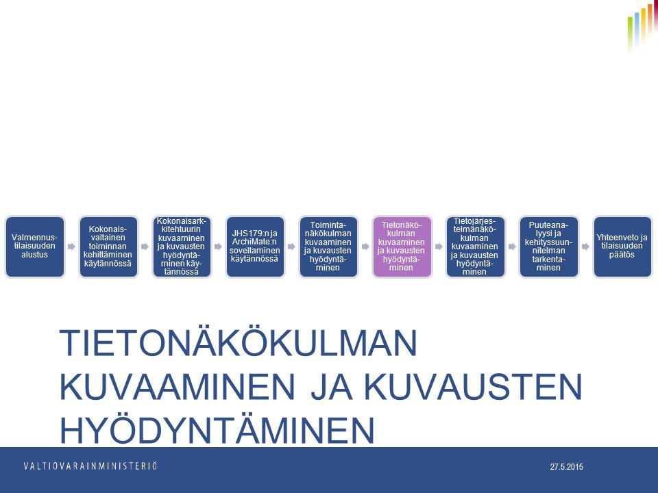 TIETONÄKÖKULMAN KUVAAMINEN JA KUVAUSTEN HYÖDYNTÄMINEN 27.5.2015 Valmennus- tilaisuuden alustus Kokonais- valtainen toiminnan kehittäminen käytännössä Kokonaisark- kitehtuurin kuvaaminen ja kuvausten hyödyntä- minen käy- tännössä JHS179:n ja ArchiMate:n soveltaminen käytännössä Toiminta- näkökulman kuvaaminen ja kuvausten hyödyntä- minen Tietonäkö- kulman kuvaaminen ja kuvausten hyödyntä- minen Tietojärjes- telmänäkö- kulman kuvaaminen ja kuvausten hyödyntä- minen Puuteana- lyysi ja kehityssuun- nitelman tarkenta- minen Yhteenveto ja tilaisuuden päätös