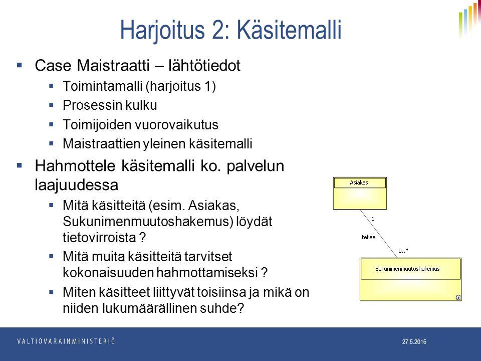 Harjoitus 2: Käsitemalli  Case Maistraatti – lähtötiedot  Toimintamalli (harjoitus 1)  Prosessin kulku  Toimijoiden vuorovaikutus  Maistraattien yleinen käsitemalli  Hahmottele käsitemalli ko.