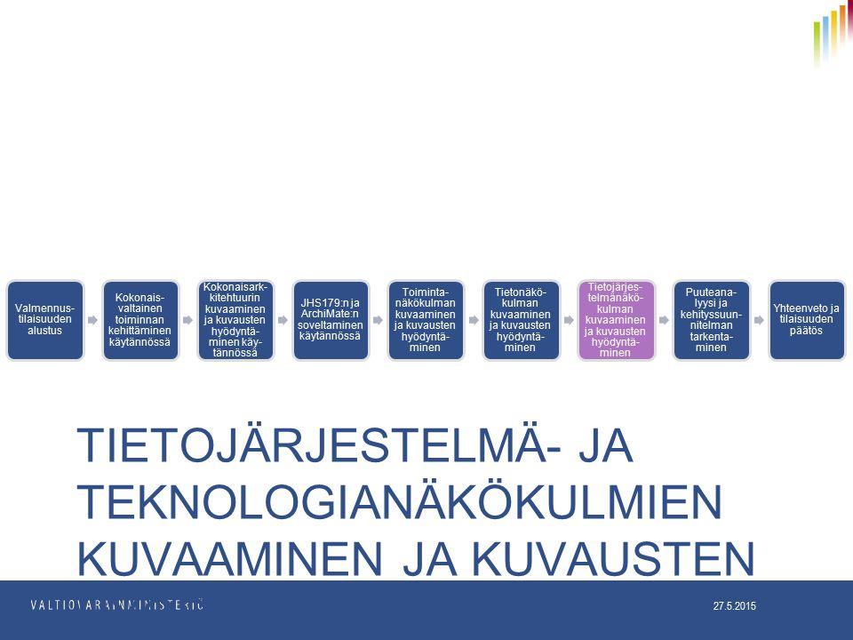 TIETOJÄRJESTELMÄ- JA TEKNOLOGIANÄKÖKULMIEN KUVAAMINEN JA KUVAUSTEN HYÖDYNTÄMINEN 27.5.2015 Valmennus- tilaisuuden alustus Kokonais- valtainen toiminnan kehittäminen käytännössä Kokonaisark- kitehtuurin kuvaaminen ja kuvausten hyödyntä- minen käy- tännössä JHS179:n ja ArchiMate:n soveltaminen käytännössä Toiminta- näkökulman kuvaaminen ja kuvausten hyödyntä- minen Tietonäkö- kulman kuvaaminen ja kuvausten hyödyntä- minen Tietojärjes- telmänäkö- kulman kuvaaminen ja kuvausten hyödyntä- minen Puuteana- lyysi ja kehityssuun- nitelman tarkenta- minen Yhteenveto ja tilaisuuden päätös