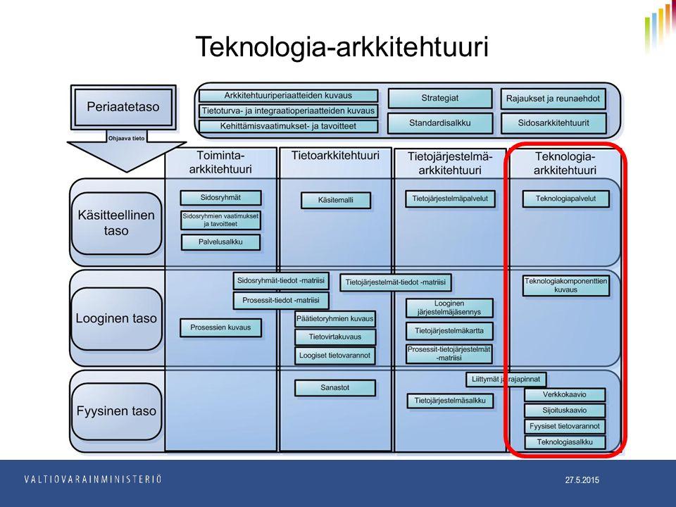 Teknologia-arkkitehtuuri 27.5.2015