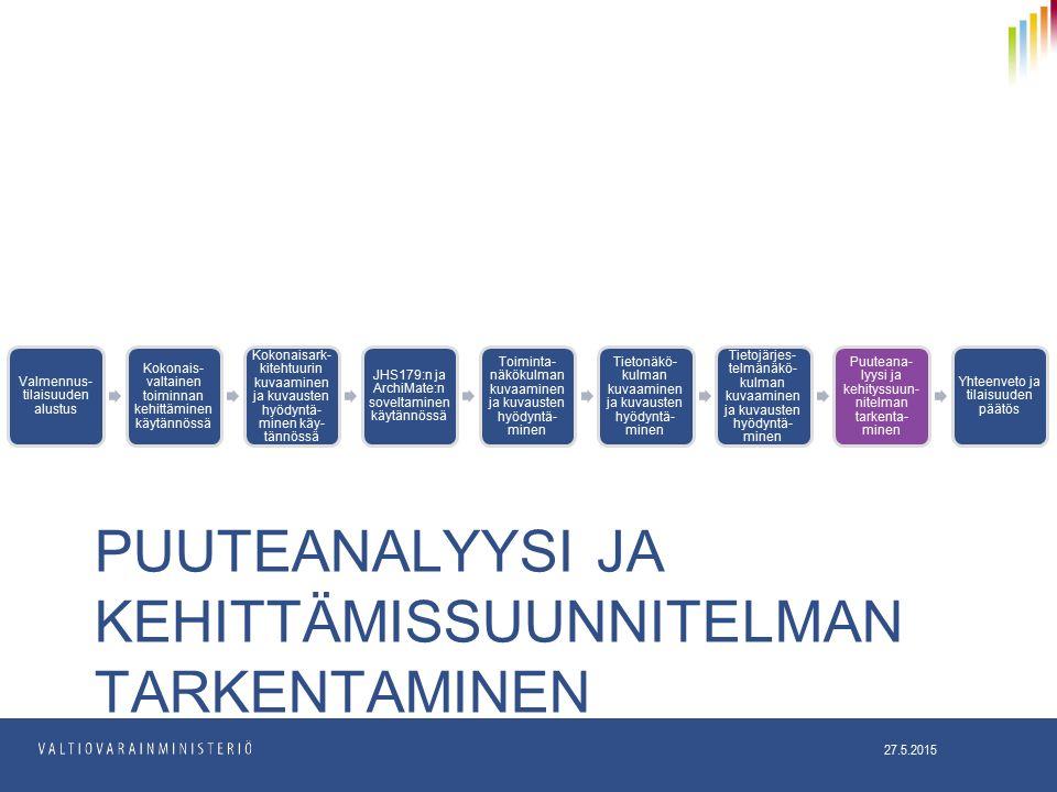 PUUTEANALYYSI JA KEHITTÄMISSUUNNITELMAN TARKENTAMINEN 27.5.2015 Valmennus- tilaisuuden alustus Kokonais- valtainen toiminnan kehittäminen käytännössä Kokonaisark- kitehtuurin kuvaaminen ja kuvausten hyödyntä- minen käy- tännössä JHS179:n ja ArchiMate:n soveltaminen käytännössä Toiminta- näkökulman kuvaaminen ja kuvausten hyödyntä- minen Tietonäkö- kulman kuvaaminen ja kuvausten hyödyntä- minen Tietojärjes- telmänäkö- kulman kuvaaminen ja kuvausten hyödyntä- minen Puuteana- lyysi ja kehityssuun- nitelman tarkenta- minen Yhteenveto ja tilaisuuden päätös