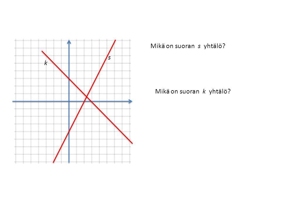 s Mikä on suoran s yhtälö? y = 2x – 4 Mikä on suoran k yhtälö? y = –x + 3 k