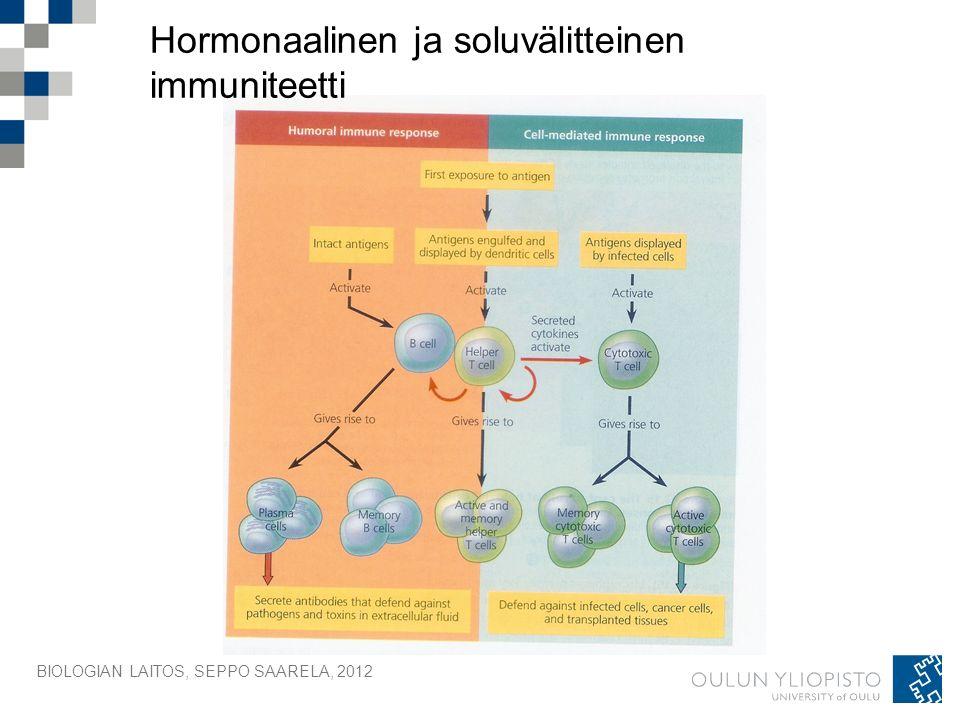 BIOLOGIAN LAITOS, SEPPO SAARELA, 2012 Hormonaalinen ja soluvälitteinen immuniteetti