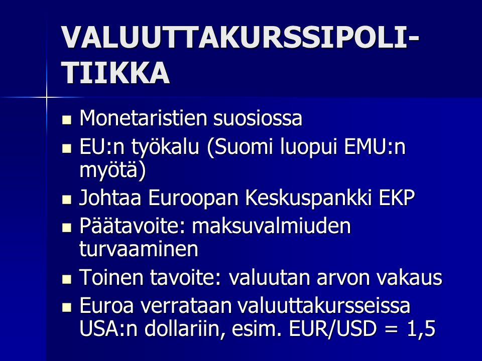VALUUTTAKURSSIPOLI- TIIKKA Monetaristien suosiossa Monetaristien suosiossa EU:n työkalu (Suomi luopui EMU:n myötä) EU:n työkalu (Suomi luopui EMU:n myötä) Johtaa Euroopan Keskuspankki EKP Johtaa Euroopan Keskuspankki EKP Päätavoite: maksuvalmiuden turvaaminen Päätavoite: maksuvalmiuden turvaaminen Toinen tavoite: valuutan arvon vakaus Toinen tavoite: valuutan arvon vakaus Euroa verrataan valuuttakursseissa USA:n dollariin, esim.