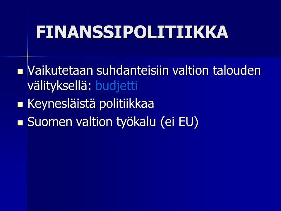 FINANSSIPOLITIIKKA Vaikutetaan suhdanteisiin valtion talouden välityksellä: budjetti Vaikutetaan suhdanteisiin valtion talouden välityksellä: budjetti Keynesläistä politiikkaa Keynesläistä politiikkaa Suomen valtion työkalu (ei EU) Suomen valtion työkalu (ei EU)