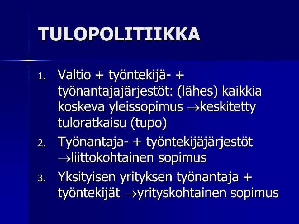 TULOPOLITIIKKA 1.