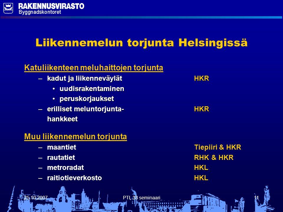 25.10.2007PTL 33 seminaari11 Liikennemelun torjunta Helsingissä Katuliikenteen meluhaittojen torjunta –kadut ja liikenneväylätHKR uudisrakentaminenuudisrakentaminen peruskorjauksetperuskorjaukset –erilliset meluntorjunta-HKR hankkeet Muu liikennemelun torjunta – –maantietTiepiiri & HKR – –rautatietRHK & HKR – –metroradatHKL – –raitiotieverkostoHKL