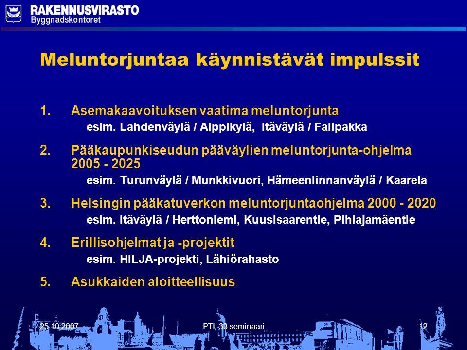 25.10.2007PTL 33 seminaari12 Meluntorjuntaa käynnistävät impulssit 1.