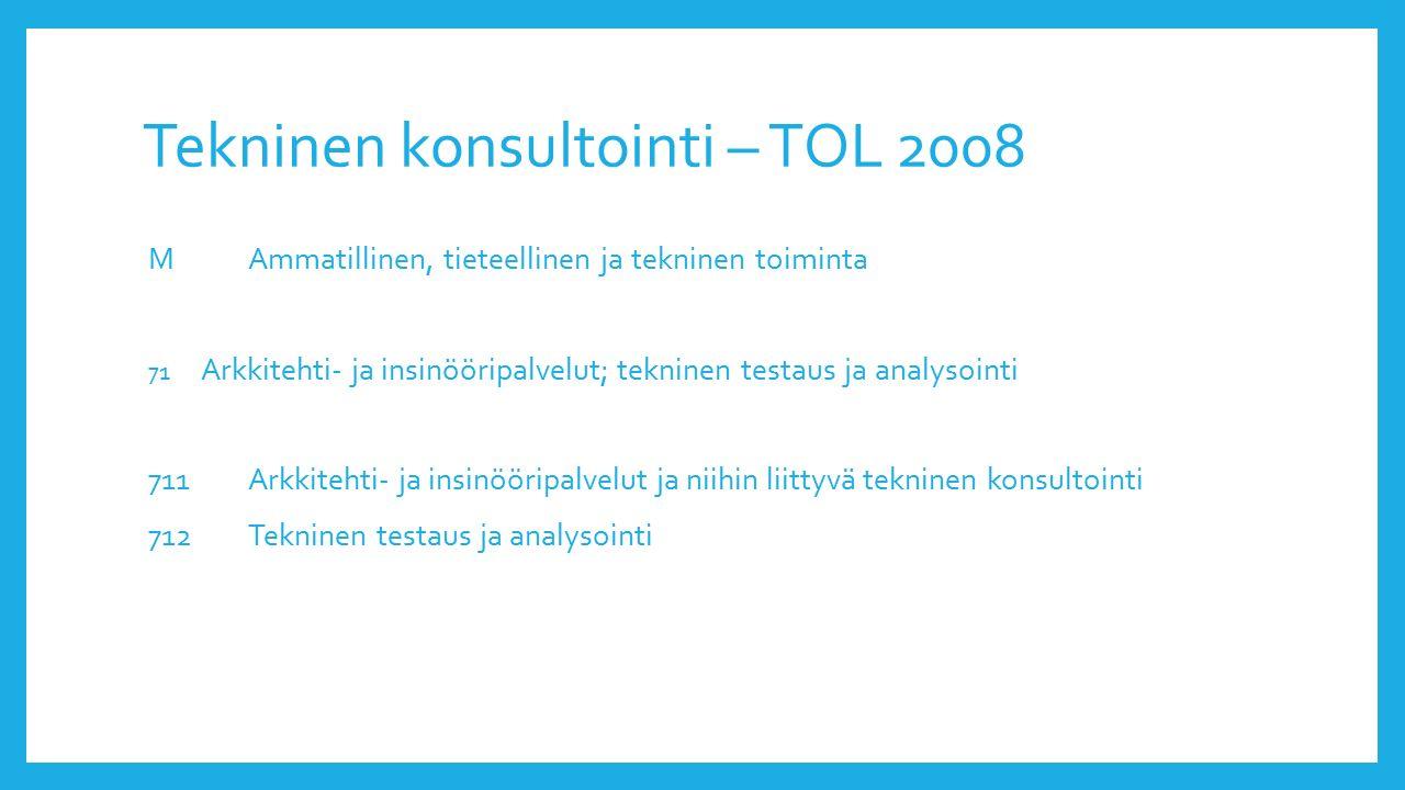 Tekninen konsultointi – TOL 2008 M Ammatillinen, tieteellinen ja tekninen toiminta 71 Arkkitehti- ja insinööripalvelut; tekninen testaus ja analysointi 711Arkkitehti- ja insinööripalvelut ja niihin liittyvä tekninen konsultointi 712Tekninen testaus ja analysointi