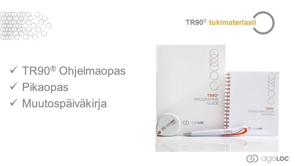 TR90 ® tukimateriaali TR90 ® Ohjelmaopas Pikaopas Muutospäiväkirja