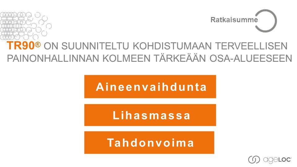 TR90 ® ON SUUNNITELTU KOHDISTUMAAN TERVEELLISEN PAINONHALLINNAN KOLMEEN TÄRKEÄÄN OSA-ALUEESEEN Aineenvaihdunta Lihasmassa Tahdonvoima Ratkaisumme