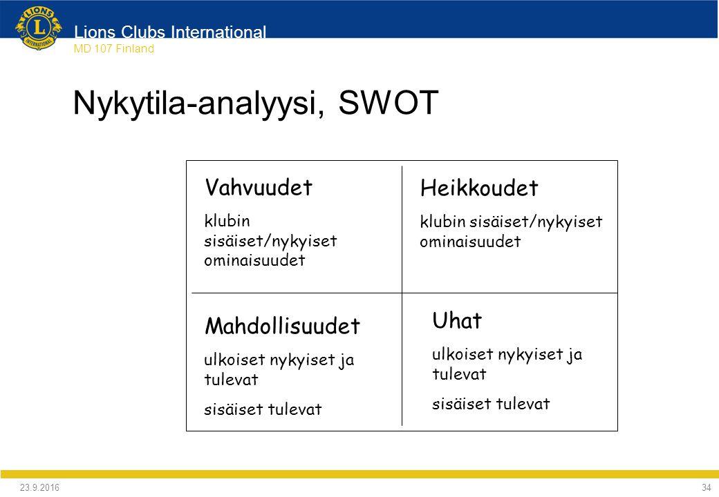 Lions Clubs International MD 107 Finland Nykytila-analyysi, SWOT Vahvuudet klubin sisäiset/nykyiset ominaisuudet Heikkoudet klubin sisäiset/nykyiset ominaisuudet Mahdollisuudet ulkoiset nykyiset ja tulevat sisäiset tulevat Uhat ulkoiset nykyiset ja tulevat sisäiset tulevat 24.9.2016 34