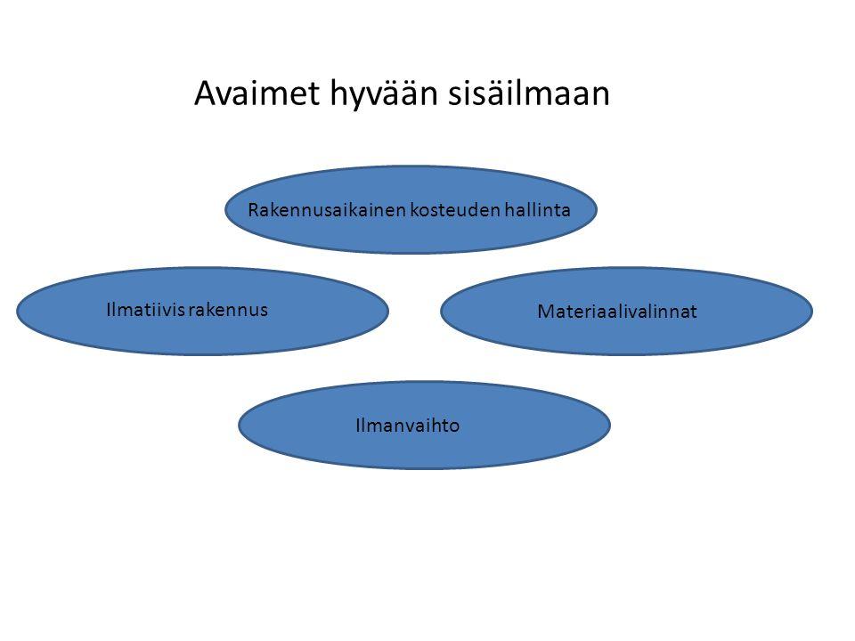 Rakennusaikainen kosteuden hallinta Ilmatiivis rakennus Materiaalivalinnat Ilmanvaihto Avaimet hyvään sisäilmaan