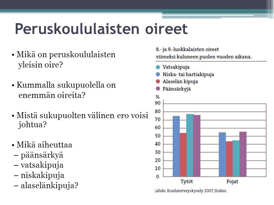 Peruskoululaisten oireet Mikä on peruskoululaisten yleisin oire.