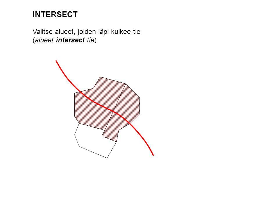 INTERSECT Valitse alueet, joiden läpi kulkee tie (alueet intersect tie)